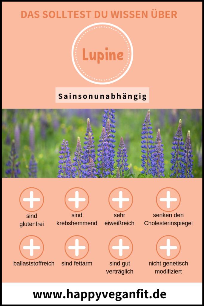 Infografik zu veganer Eiweißquelle Lupine