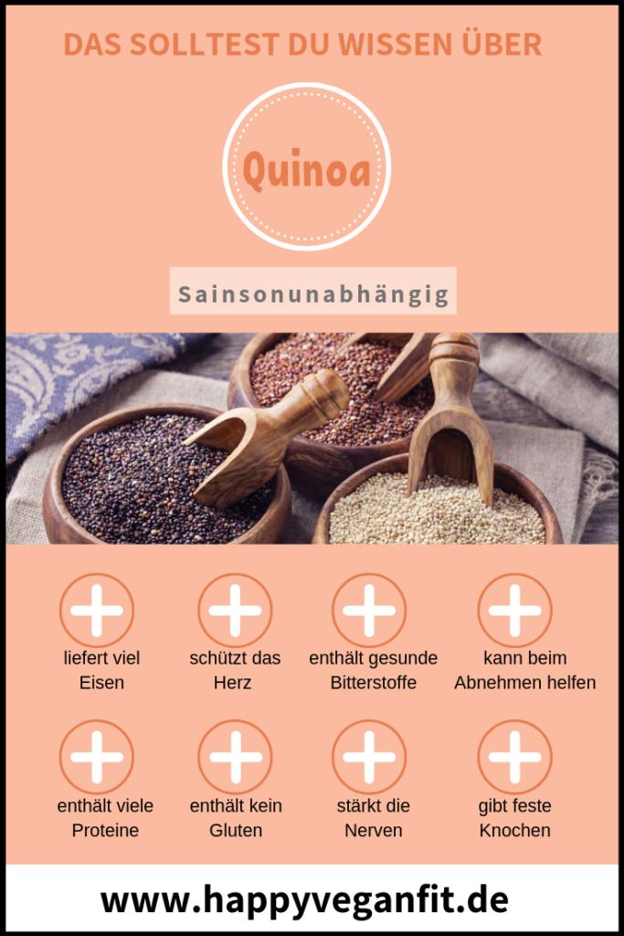 Infografik zur Proteinquelle Quinoa
