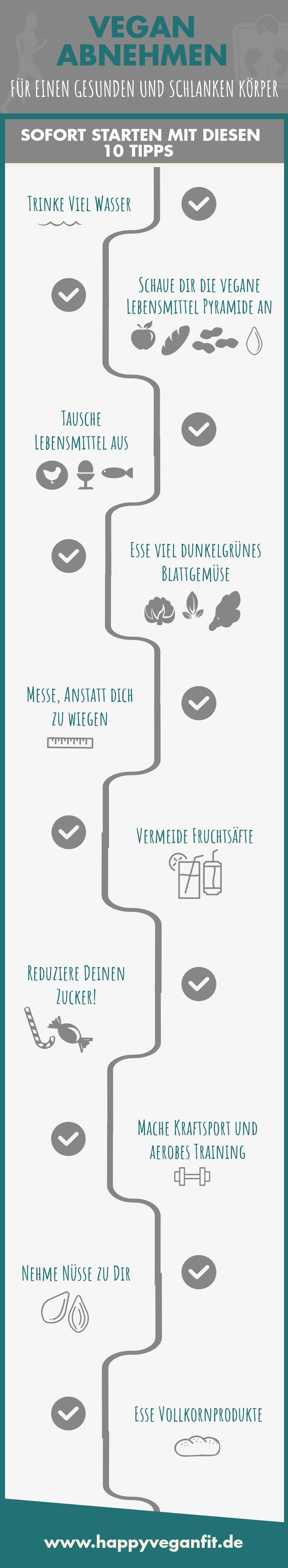 vegan abnehmen 10 tipps infografik