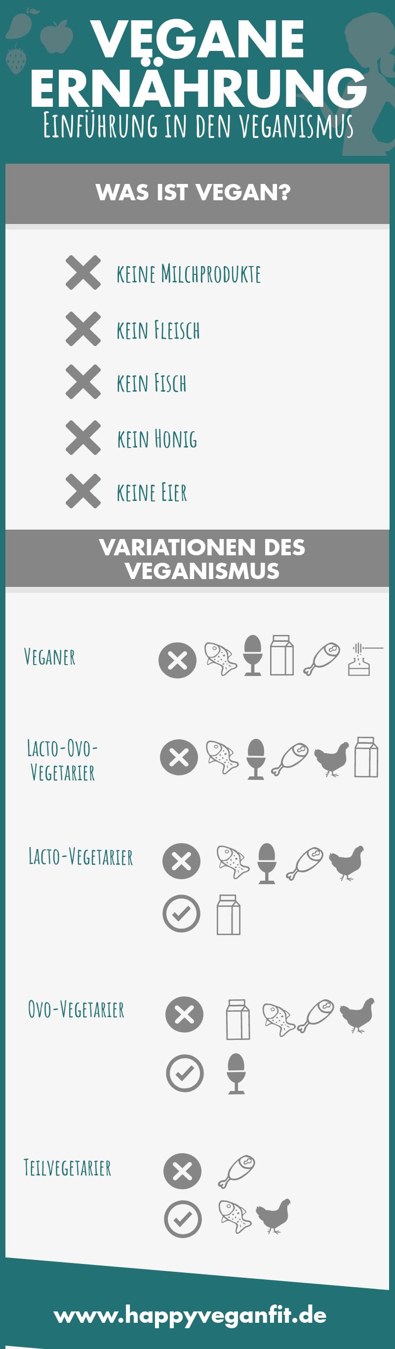 vegan abnehmen infografik
