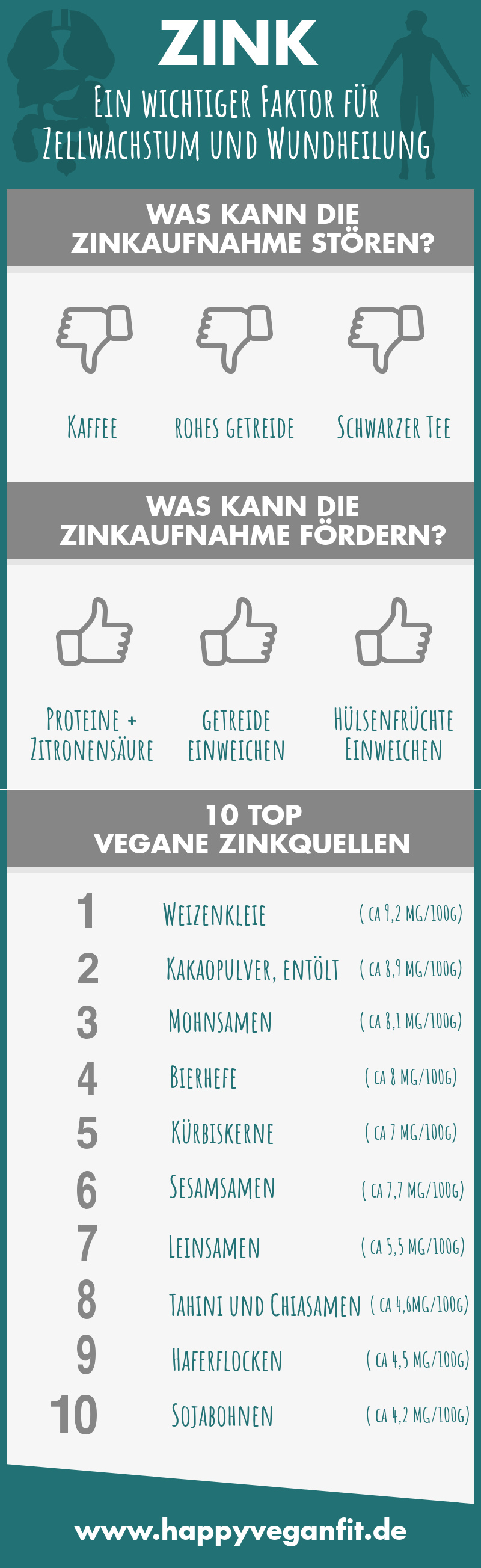 vegan abnehmen zink lebensmittel vegan infografik 2