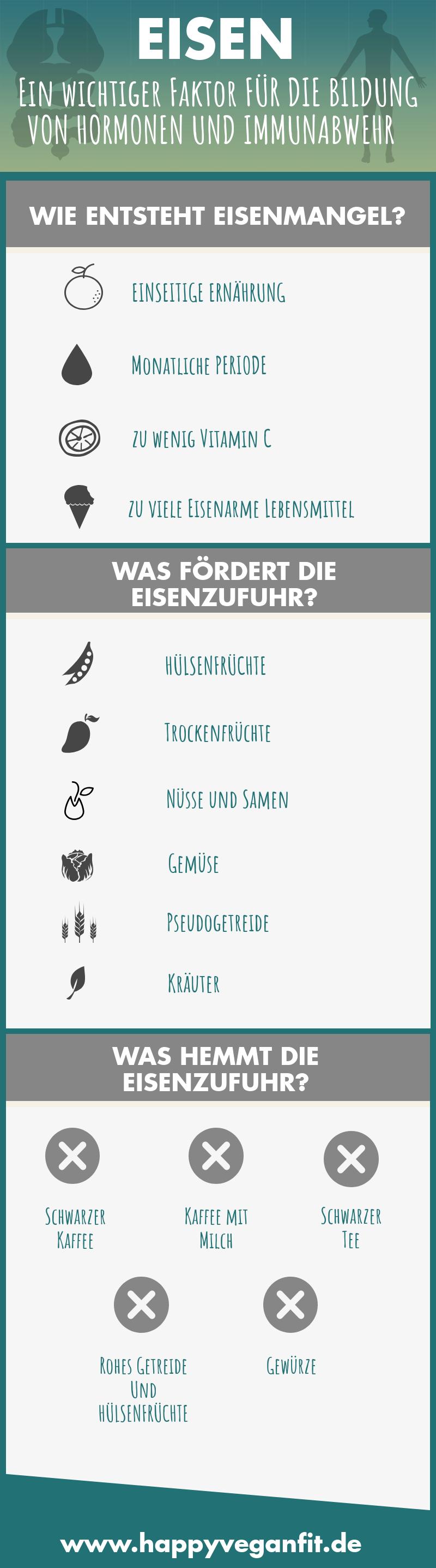 eisen vegan infografik 1