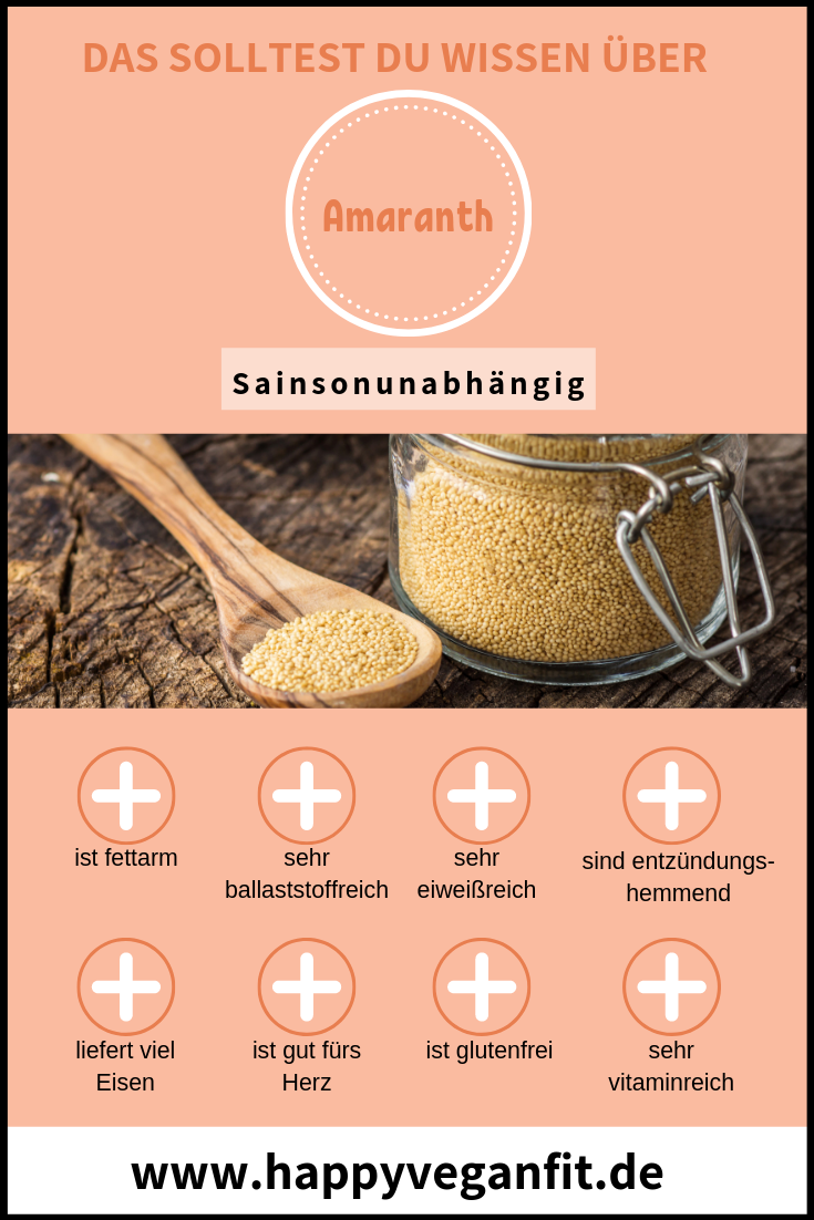 eiweiß für veganer amaranth infografik