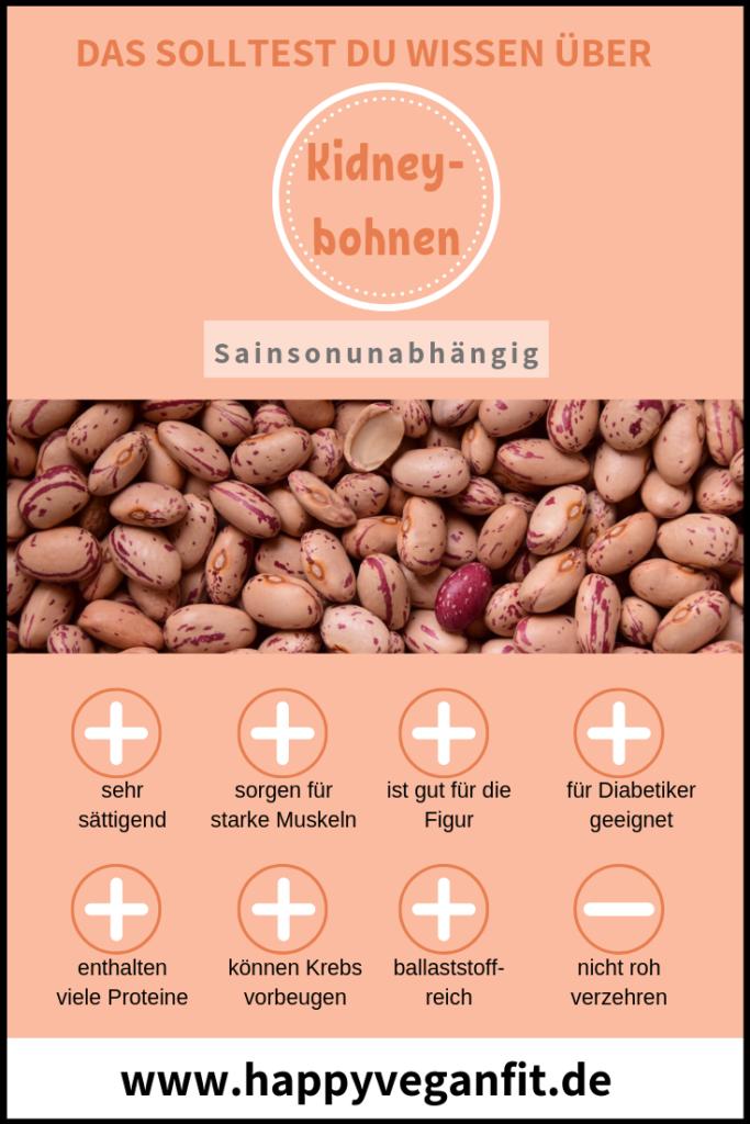 Infografik zu veganer Eiweißquelle Bohnen