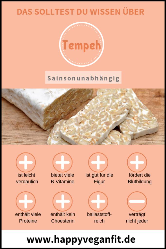 Infografik zu veganer Eiweißquelle Tempeh