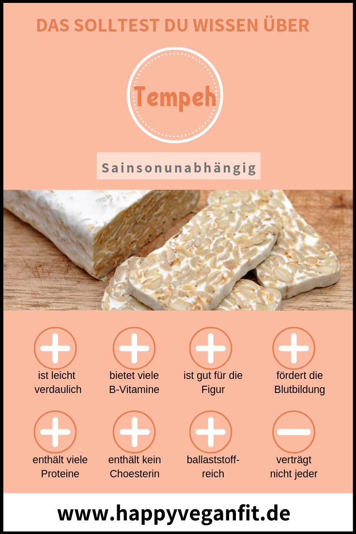 eiweiß für veganer tempeh infografik