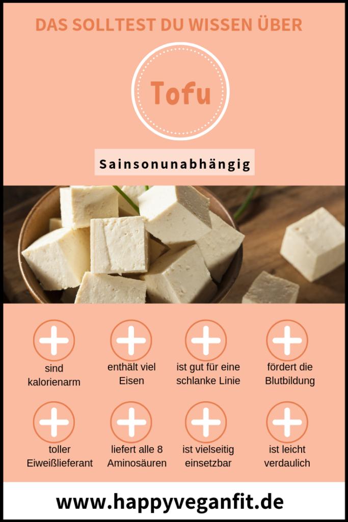 Infografik zu veganer Eiweißquelle Tofu