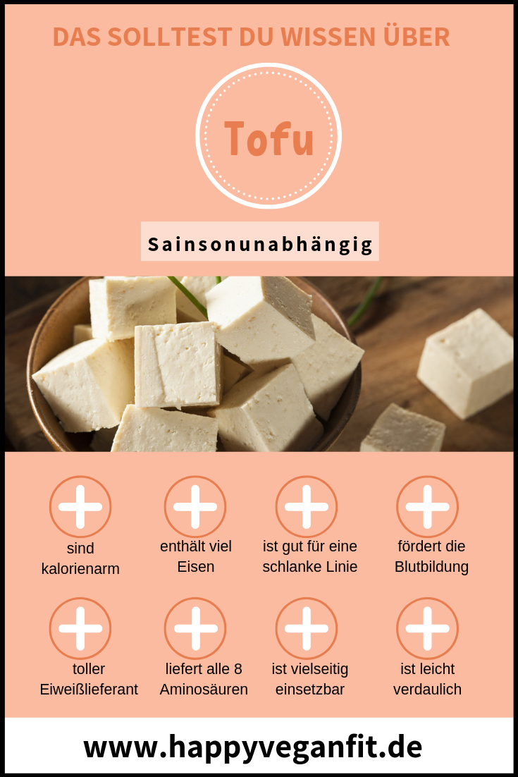 eiweiß für veganer tofu infografik